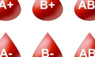 dijeta po krvnim grupama ab